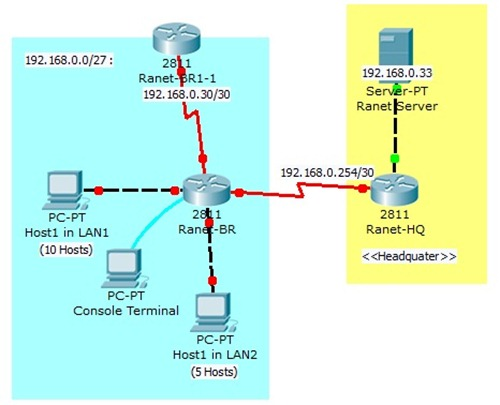 how to set ipv4 address in computer in packet tracer