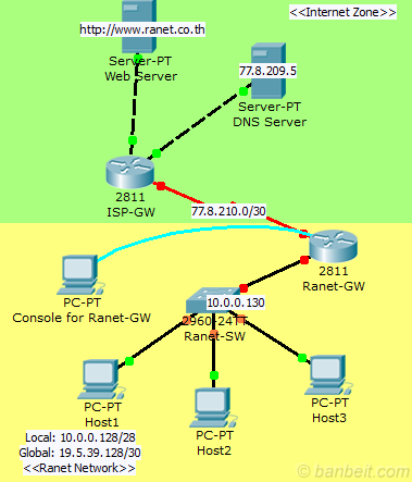 Ccna lab l c ng 39 s blog for Cisco show pool dhcp